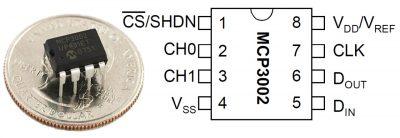 MCP3002