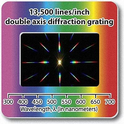 Diffraction Grating Slide