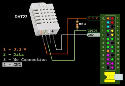 DHT22 Wiring