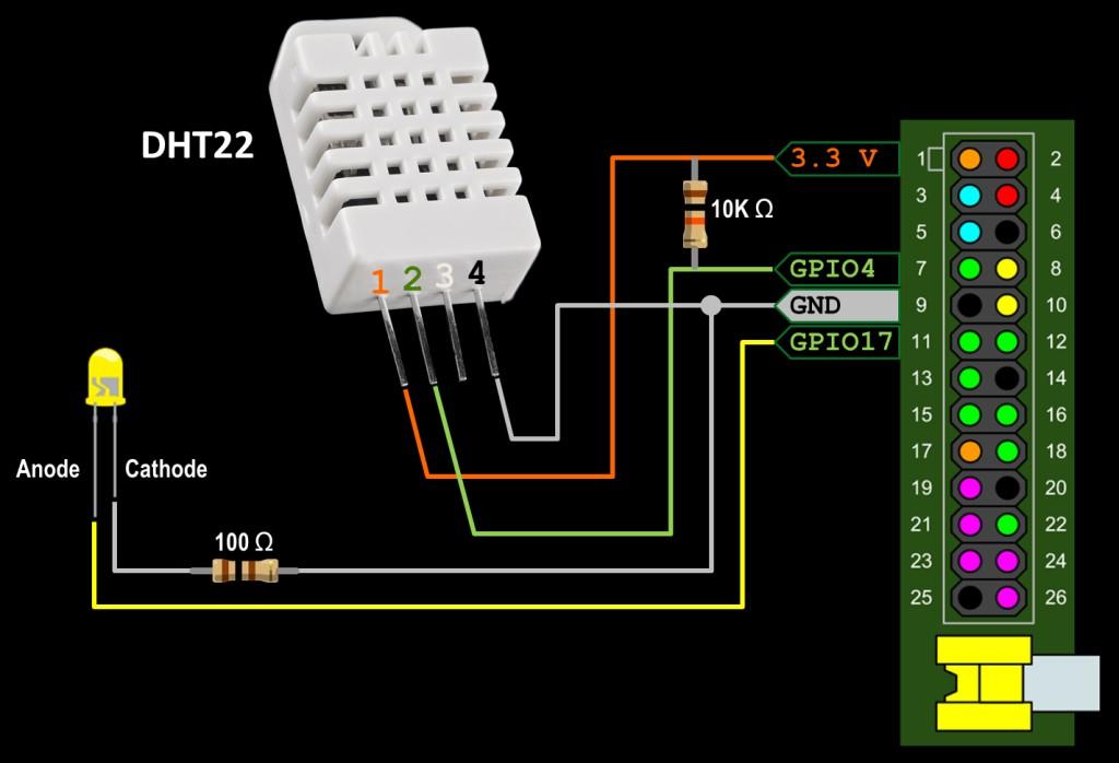 dht22 tutorial for raspberry pi