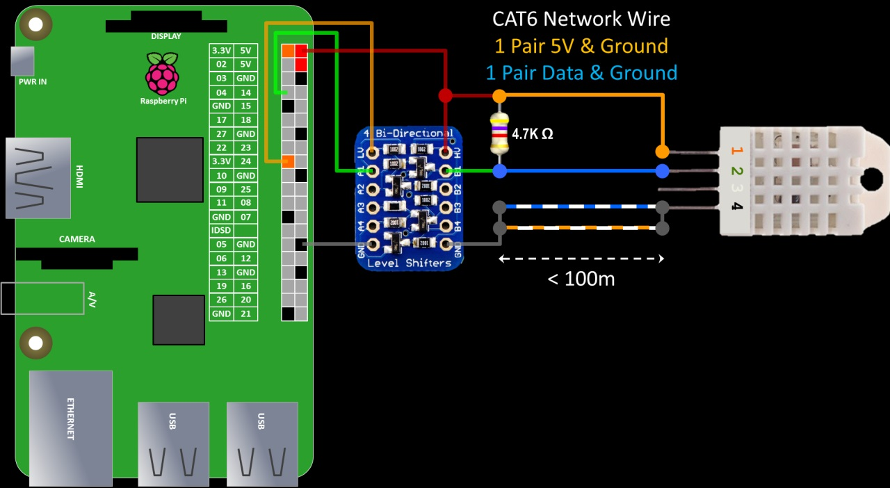 Dht22 Tutorial For Raspberry Pi Rototron Sensor Circuit Wiring Diagrams Also Humidity Schematic Long Wire Please Note That The