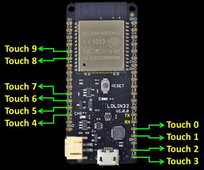 ESP32 Touch Sensors