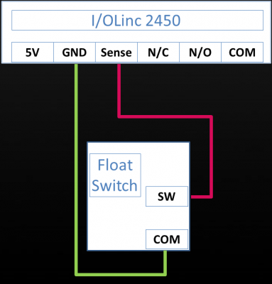 Single Float Wiring