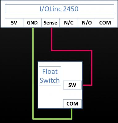 Single Float Wiring