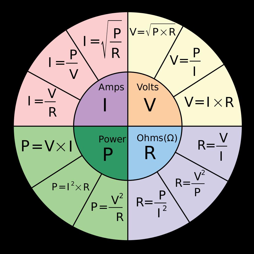 Raspberry Pi Ina219 Tutorial Rototron Wiringpi Ohms Law Pie Chart