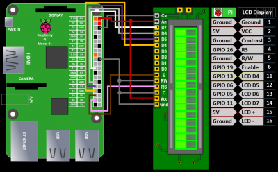 LCD display wiring