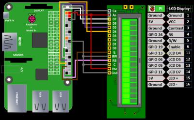 LCD display wiring