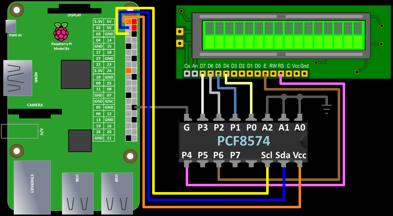 Using An Ic Lcd Display With A Raspberry Pi Rototron Wiringpi Code Examples Pcf8574 Wiring