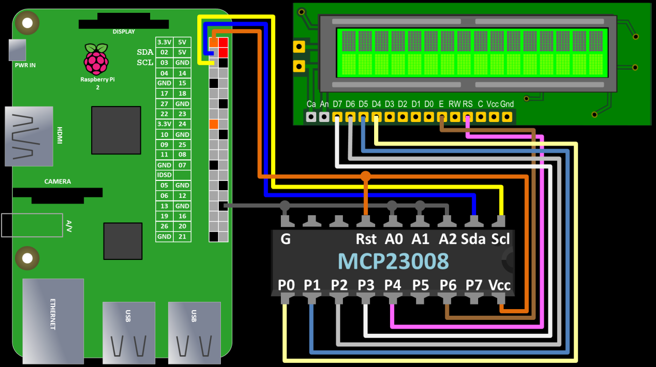 Using An Ic Lcd Display With A Raspberry Pi Rototron B Circuit Diagram Mcp23008 Wiring