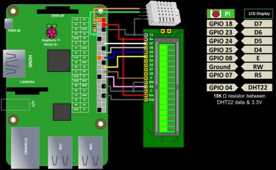 hd44780 wiring