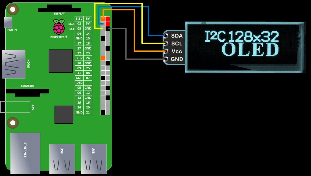 Esp32 Mqtt Server