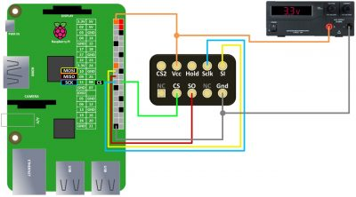 SPI External Power Supply