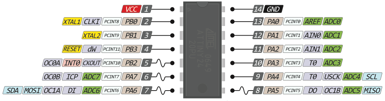 Raspberry Pi AVR Programmer & SPI Tutorial | Rototron