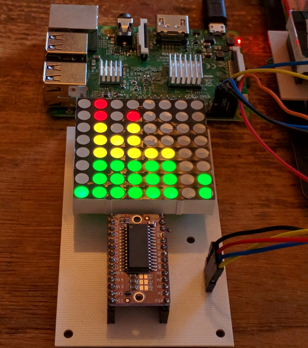 Raspberry Pi Spectrum Analyzer | Rototron