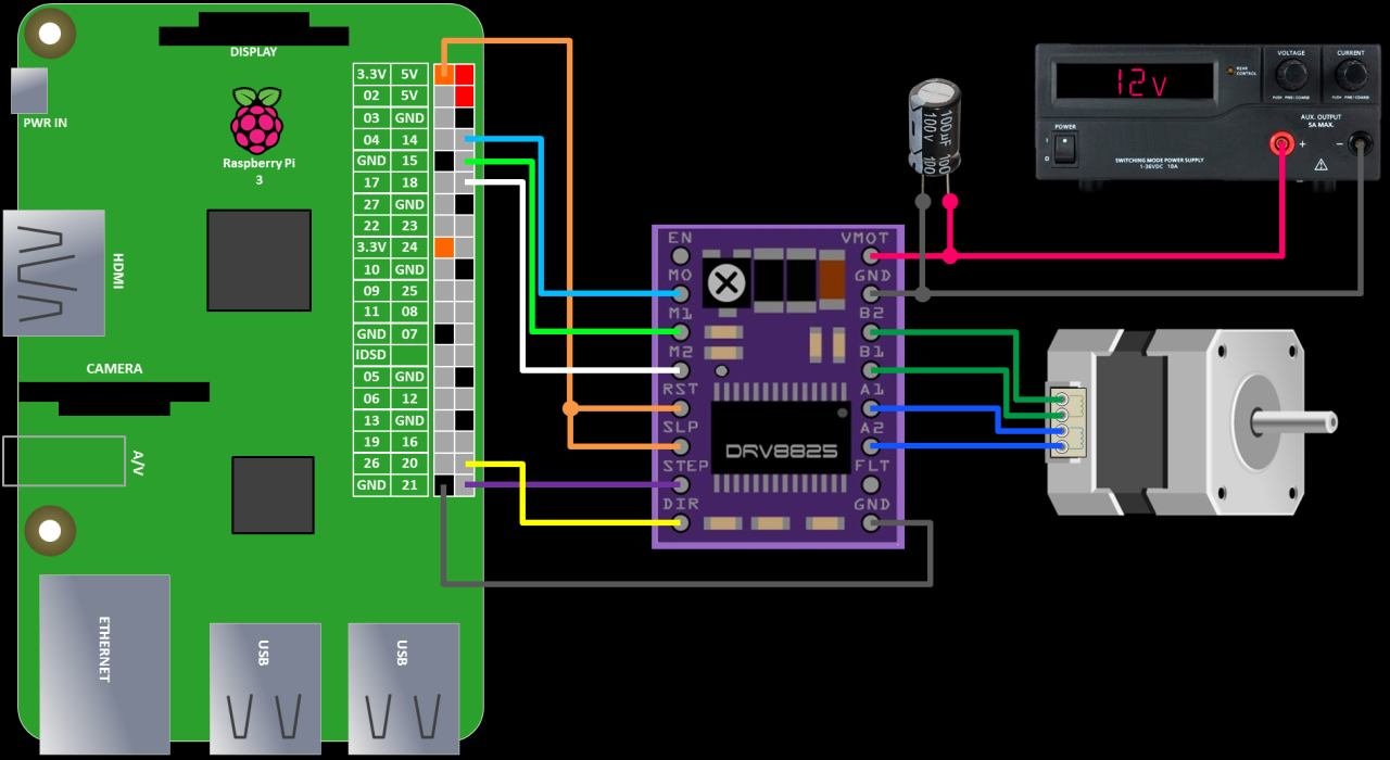 Raspberry Pi Stepper Motor Tutorial Rototron Using Wiringpi In Python The Drv8825 Requires A Power Supply Between 82 And 45 Volts Im Bench Because Cannot Enough Voltage Or Current